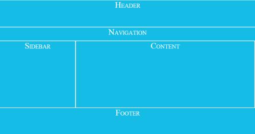 Hasil Pembuatan Layout Standar Dokumen Web